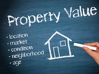mortgage-valuation
